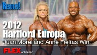 2012 Europa Hartford Report and Results