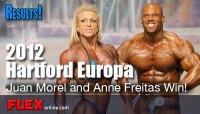 2012 Europa Hartford Results
