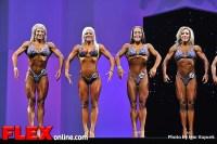 Comparison Fitness - 2013 Arnold Classic Europe