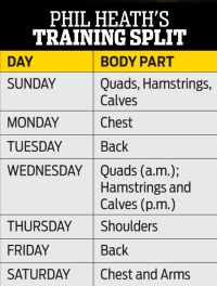 Phil's training split