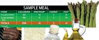 atkins-meal-plan
