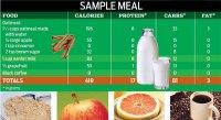 volumetrics-meal-plan