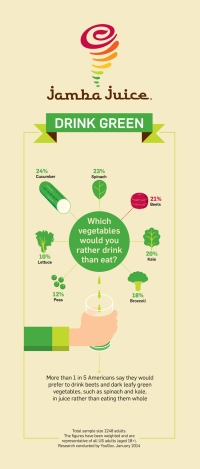 Jamba-Juice-Infographic