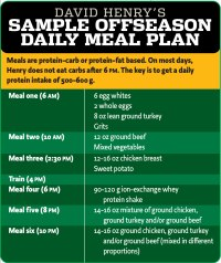 mass-gain-meal-plan