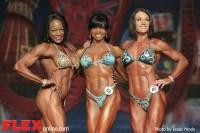 Awards - Women's Physique - 2014 Europa Orlando