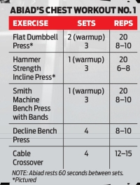 abiad-chest-workout-1