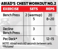 abiad-chest-workout-2