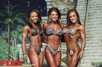 Figure Awards - 2014 Dallas Europa