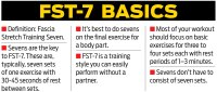 Training Style Fst 7 Muscle Fitness