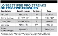 streak-competitors