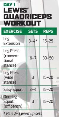 welsh-quad-workout
