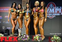 Official Scorecard of the 2014 IFBB Russia Pro Bikini, Moscow