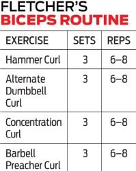 Fletcher's Biceps Routine