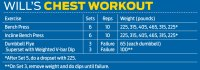 powerhouse-chest-workout