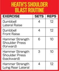 phil-heath-shoulder-routine
