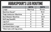 baito-leg-routine