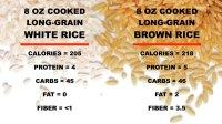 white-rice-vs-brown-rice