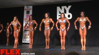 Figure Highlights from the 2015 NY Pro