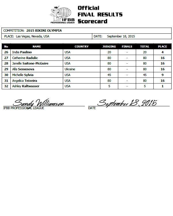 scorecard_bik2