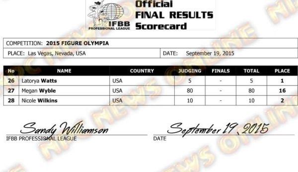 scorecard_fig2