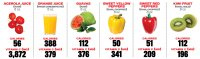 vegetables-juice-fruit