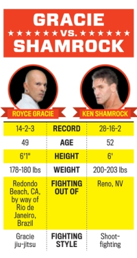 Tale-of-the-Tape-Gracie-Shamrock