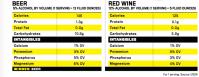 Beer-vs-wine-chart