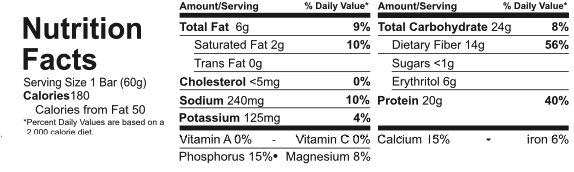 M&F Nutrition facts
