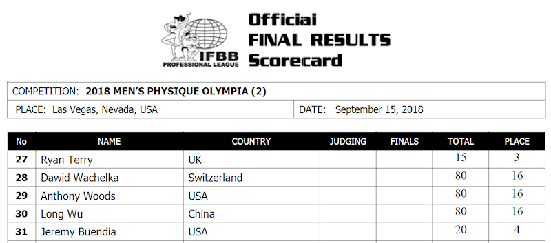 2018olympia_resultsMP2