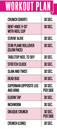 chart-workout