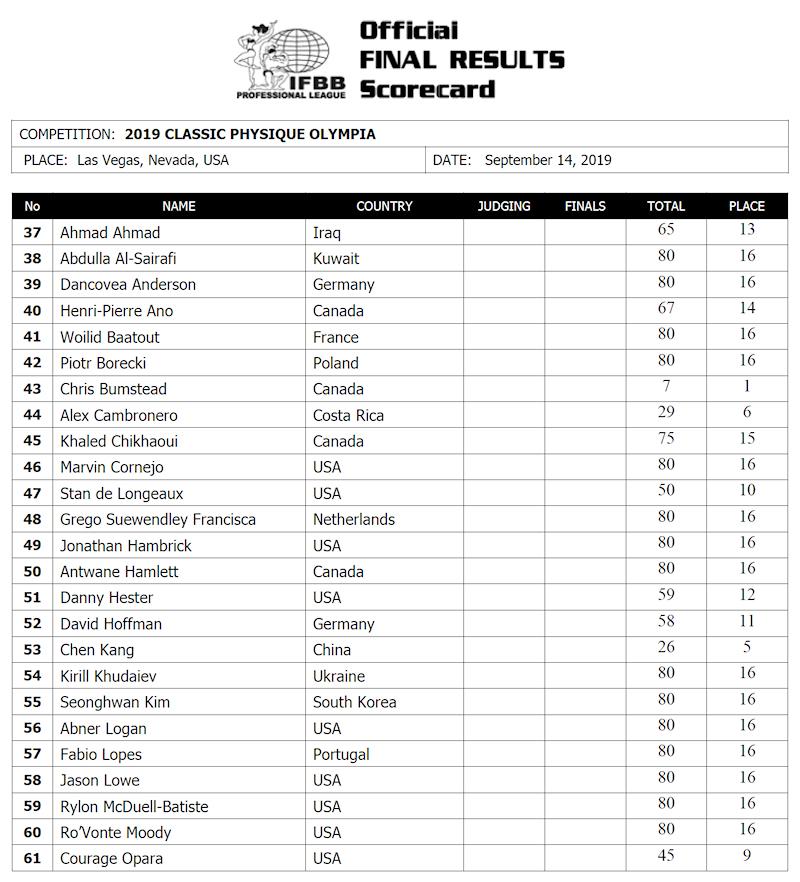 2019olympia_scorecardCP