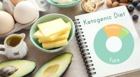 Ketogenic-Diet-Keto-Foods