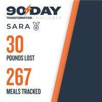 Sara trifecta transformation challenge stats